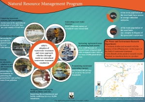 Palestine Natural Resource Management Program