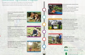 Sustainable Agriculture Palestine